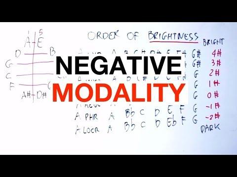 Negative MODALITY: How Negative Harmony Transforms Modes [Music Theory]