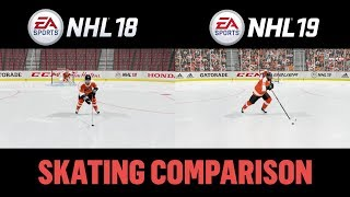 NHL 19 vs NHL 18 Skating Comparison
