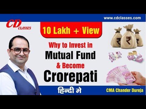 Mutual Fund Introduction in Hindi II CA Final SFM Lectures II CMA Final SFM II