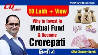 Mutual Fund Introduction  By Chander Dureja -9717356614