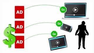 Understanding IAB Digital Video Suite - IAB Digital Simplified