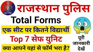 राजस्थान पुलिस 2020 Online Form || Top 7 Safe Unit || Rajasthan Police Form kaha se bhare