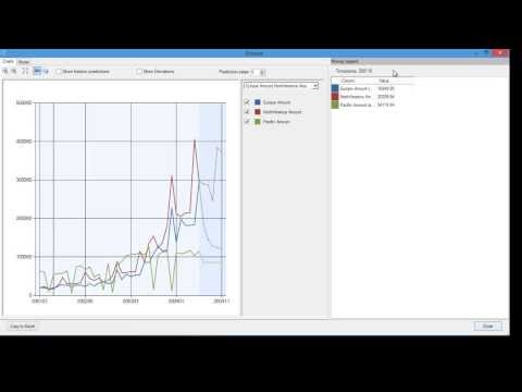 Sales Forecasting With Excel And The SQL Server 2012 Data Mining Add-in Tutorial