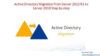 Active Directory Migration from Windows Server 2012 R2 to Windows Server 2019 Step by step