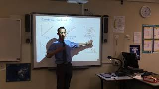 Correlation Coefficient (1 of 2: Overview)