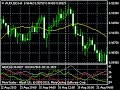 Learn Forex Trading Beginners Best Tips For Forex Traders
