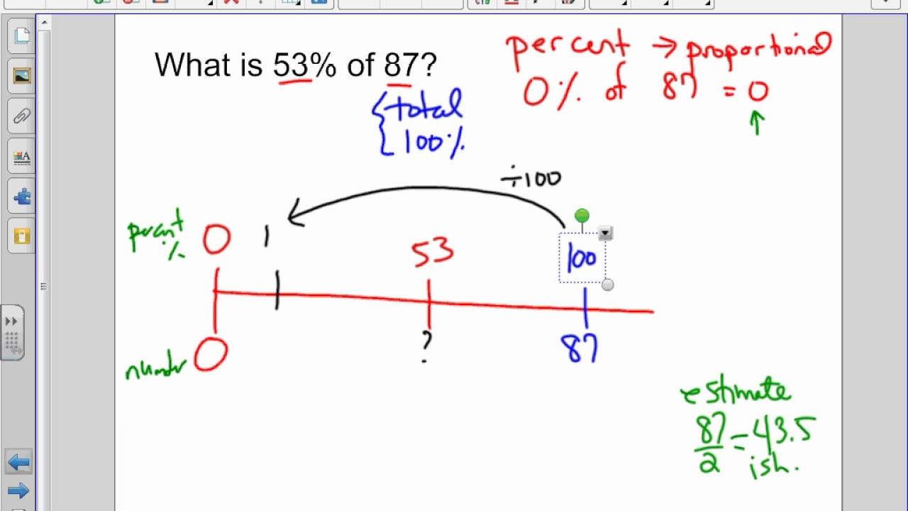 Percent of calculation with double number line youtube percent of calculation with double number line pooptronica Images
