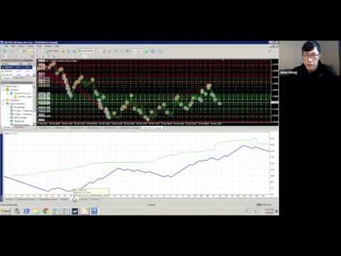 How to create forex ea