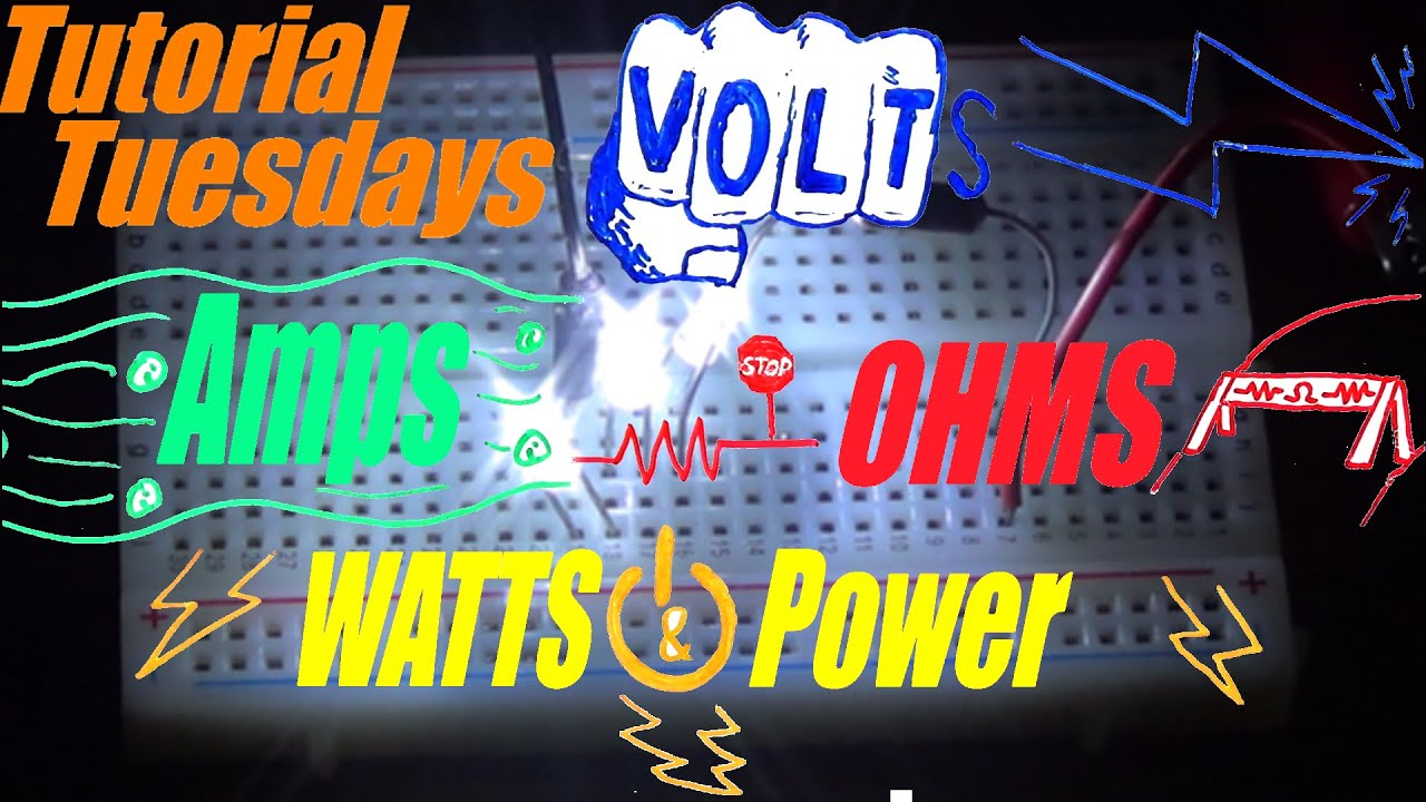 Tutorial tuesdays volts ohms amps and watts youtube geenschuldenfo Choice Image