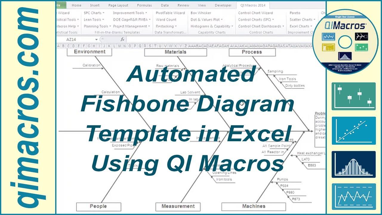 fishbone diagram template excel free 2004 kia sedona engine automated in using qi macros youtube