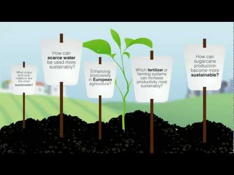 AgBalance™: Measuring sustainability in agriculture