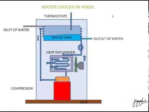Water Cooler Dispenser Diagram - Wiring Diagram Img on