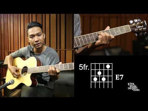 Belajar Gitar Mudah (Chords) -  Lagu Randy Pandugo - I Don't Care - Indra Prasetyo
