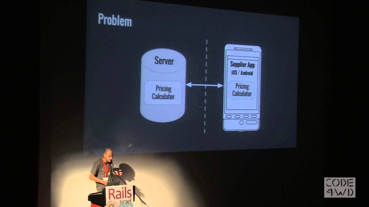 Isomorphic Server Client Ruby With Opal Max Rozenoer At RailsIsrael 2015 Conference
