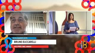 CANALE 8 MATTIN8 BRUNO ZUCCARELLI 3 DICEMBRE