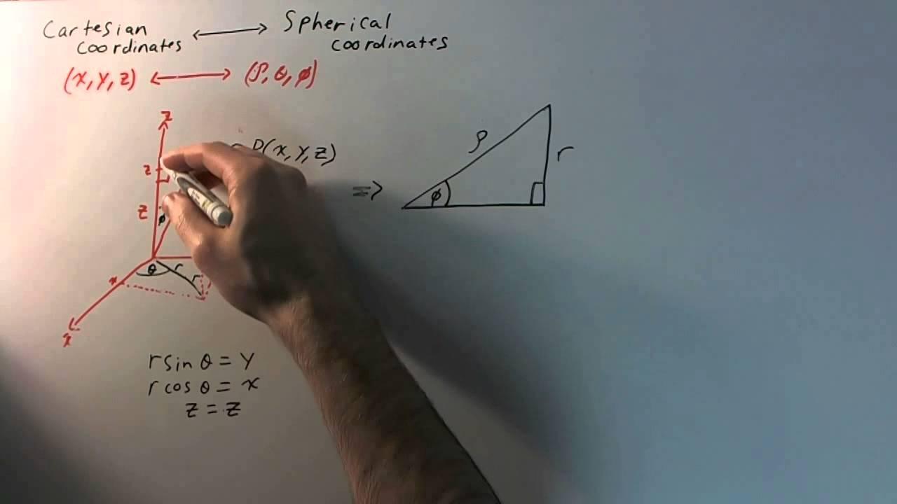 �yf�y�y��y>{��Z[_ConvertingfromCartesian(x,y,z)toSpherical(ρ,θ,φ)-YouTube
