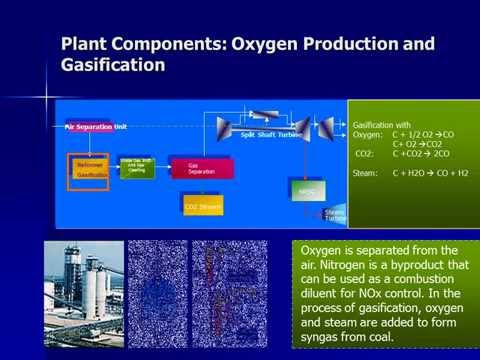 The Effects of Hydrogen Combustion on the Gas Turbine