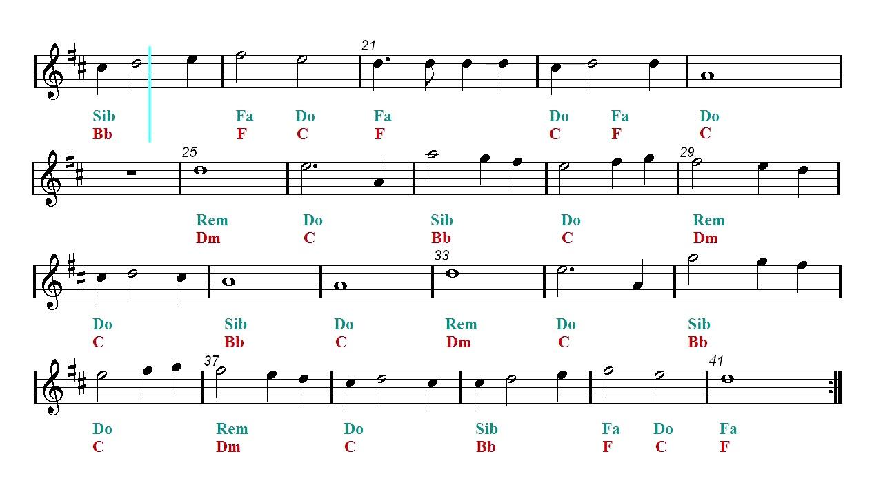 Play Along My Heart Will Go On Titanic Eb Sheet Music Guitar