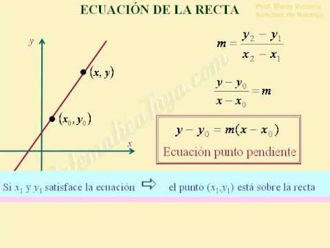 ecuacion de la parabola ejercicios resueltos pdf