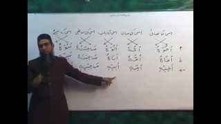 Arabic Course by Sheikh Aamir Sohail Lecture 15 (Urdu)