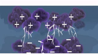 Physics - How lightning occurs and how to stay safe during lightning - English