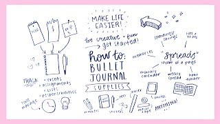 HOW TO BULLET JOURNAL: A Beginner's Guide + Plan With Me! | Reese Regan