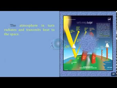 """IAS Geopgraphy """"Environment Solar Radiation, Heat Balance & Temperature of The Earth"""""""