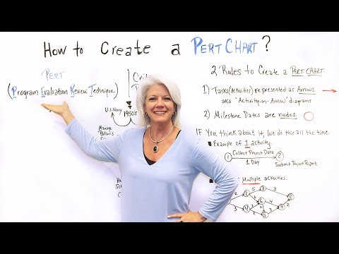 how-to-create-a-pert-chart---project-management-training