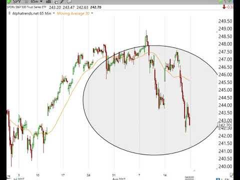 Stock Market Analysis August 18 2017