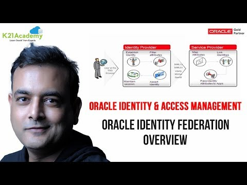 Oracle Identity Federation in Oracle Identity and Access Management