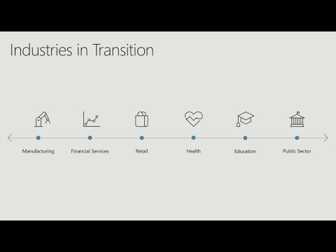 Overview: Microsoft Dynamics 365 for Finance and Operations, Enterprise edition - BRK2373