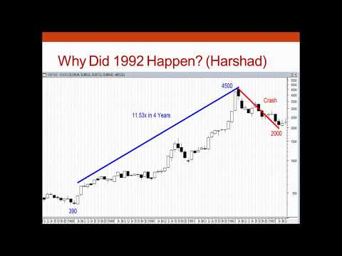 The Next Indian Stock Market Crash