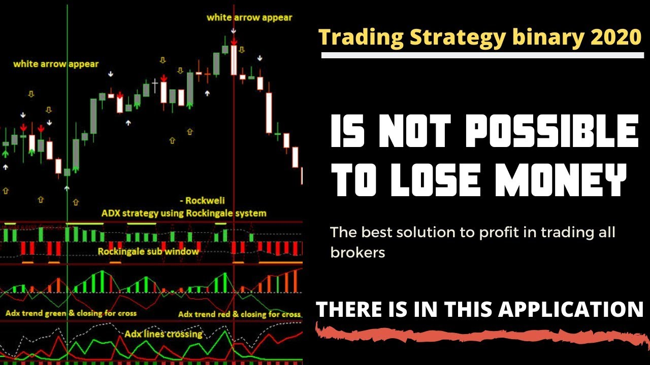 Forex strategy 2020