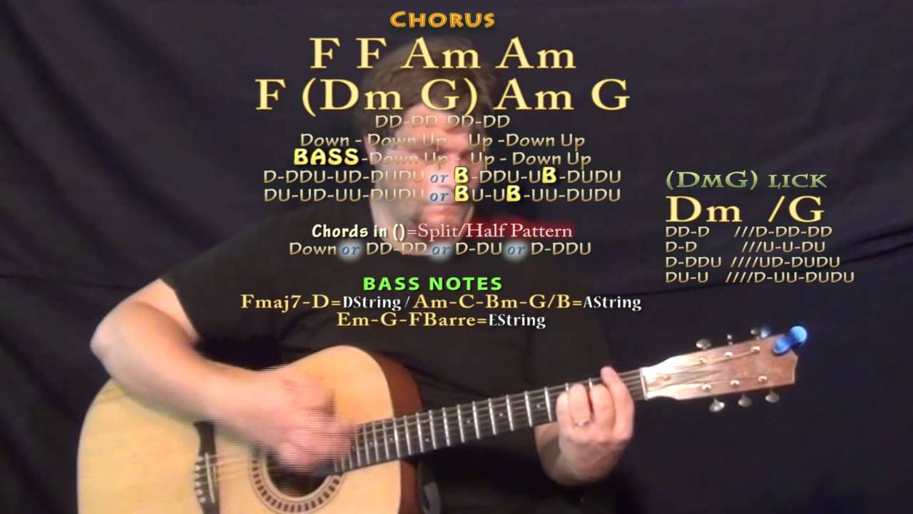 Losing My Religion Rem Guitar Lesson Chord Chart Youtube