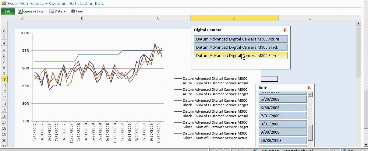SharePoint Excel Services - YouTube