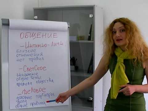 Наталья Титова - Типы общения.wmv