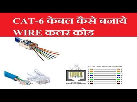 How To Make Network Cable In Easy Way For Cameras Or
