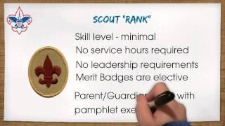 Boy Scout Advancement Process