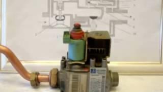 Газовый клапан котла - Устройство, причины неисправностей и ремонт