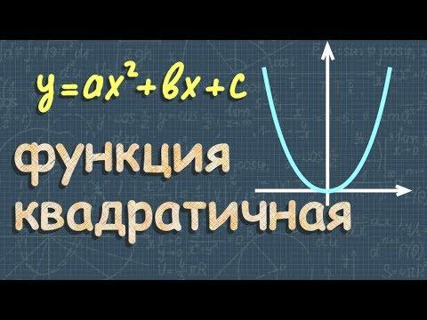 Видеоурок по алгебре на тему квадратичная функция
