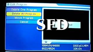 दुनिया के सबसे गंदे चैनल देखो अपने घर पे | Y202 tv channel list | Sahil free dish