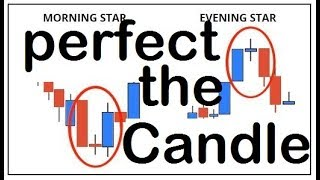 how to confirm candle to always win in trading binary options nadex, iq, binarymate and forex