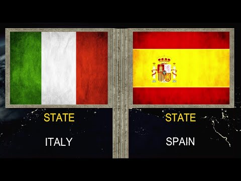 Italy vs Spain - Army Military Power Comparison 2020