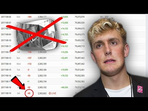TOP 10 YOUTUBERS WHO LOST THE MOST SUBSCRIBERS! (Jake Paul, Tana Mongeau, SkyDoesMinecraft)