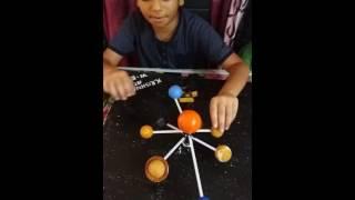 Solar system model ,Krishna