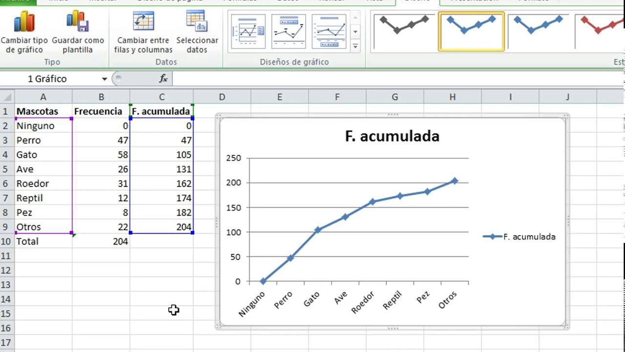 Cómo Hacer Un Gráfico De Ojiva En Excel