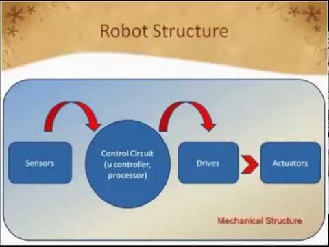 Robot Hardware (introduction) | مقدمة عن الروبوت