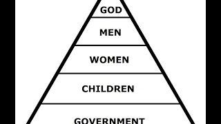 MGTOW Biblical Proof Celibacy was Honorable Goal