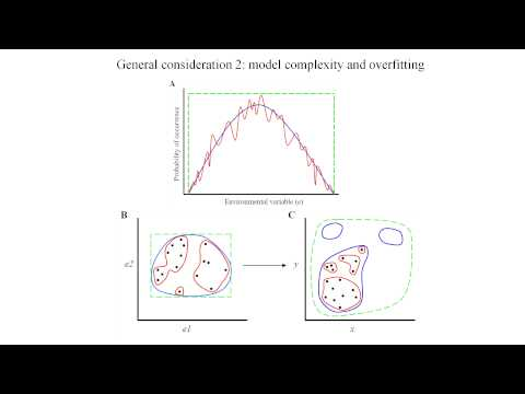 Practice II: Introduction to the diversity of algorithms for Species Distribution Modelling