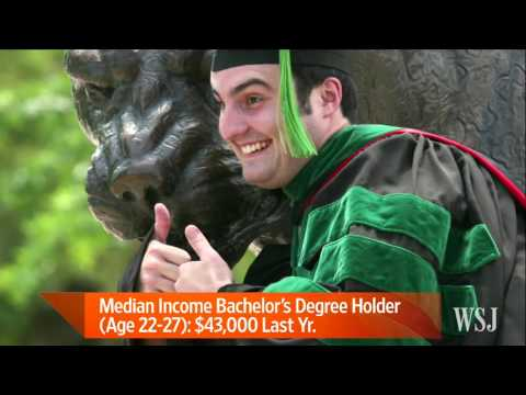Good News for College Grads: Incomes Highest in 10 Years